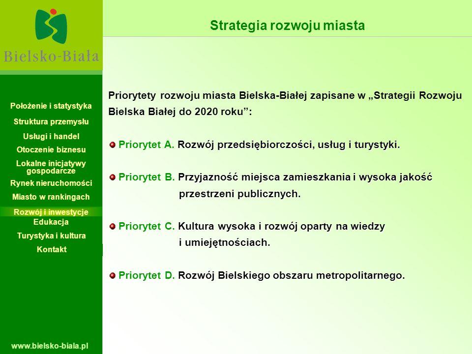 www.bielsko-biala.pl Strategia rozwoju miasta Priorytety rozwoju miasta Bielska-Białej zapisane w Strategii Rozwoju Bielska Białej do 2020 roku: Rozwó