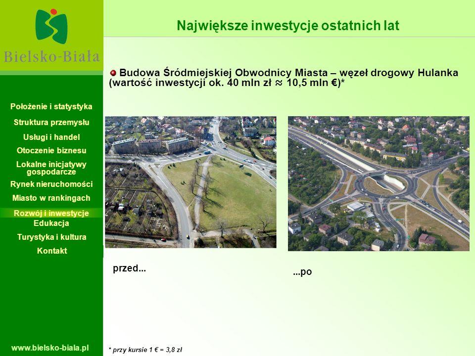 www.bielsko-biala.pl Położenie i statystyka Struktura przemysłu Usługi i handel Największe inwestycje ostatnich lat Budowa Śródmiejskiej Obwodnicy Mia