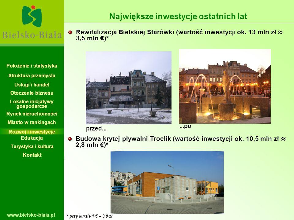 www.bielsko-biala.pl Rewitalizacja Bielskiej Starówki (wartość inwestycji ok. 13 mln zł 3,5 mln )* przed... Położenie i statystyka Struktura przemysłu