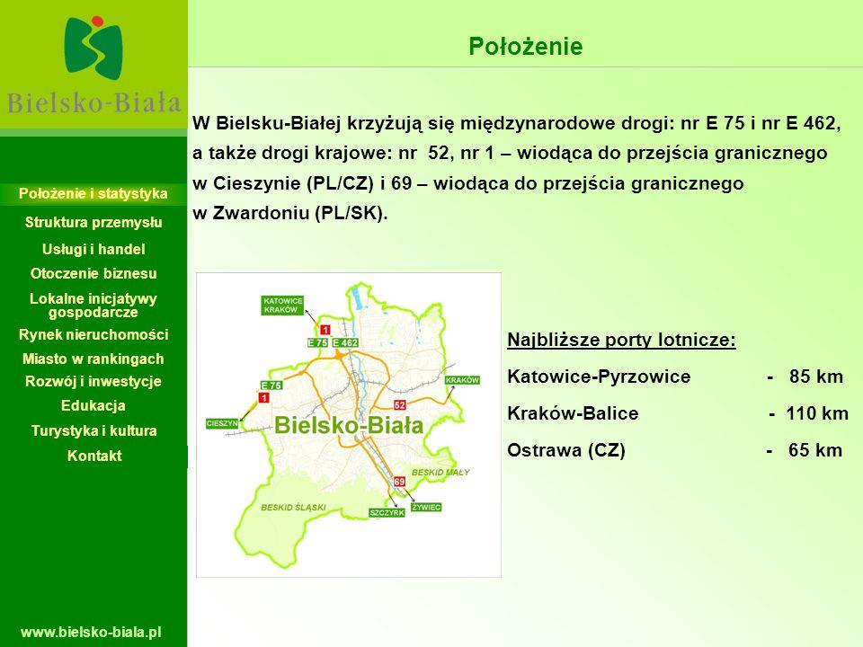 www.bielsko-biala.pl W Bielsku-Białej krzyżują się międzynarodowe drogi: nr E 75 i nr E 462, a także drogi krajowe: nr 52, nr 1 – wiodąca do przejścia