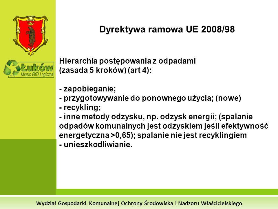 Dyrektywa ramowa UE 2008/98 Hierarchia postępowania z odpadami (zasada 5 kroków) (art 4): - zapobieganie; - przygotowywanie do ponownego użycia; (nowe