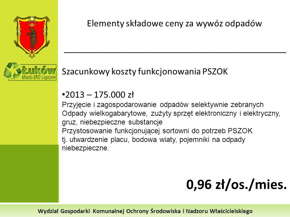 Wydział Gospodarki Komunalnej Ochrony Środowiska i Nadzoru Właścicielskiego Elementy składowe ceny za wywóz odpadów __________________________________