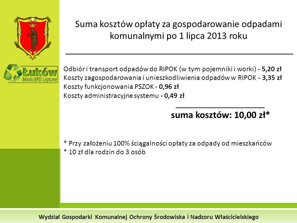 Wydział Gospodarki Komunalnej Ochrony Środowiska i Nadzoru Właścicielskiego Suma kosztów opłaty za gospodarowanie odpadami komunalnymi po 1 lipca 2013