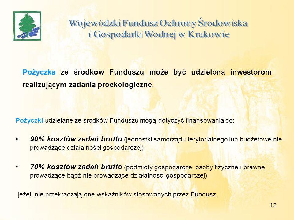 12 Pożyczka Pożyczka ze środków Funduszu może być udzielona inwestorom realizującym zadania proekologiczne. Pożyczki udzielane ze środków Funduszu mog
