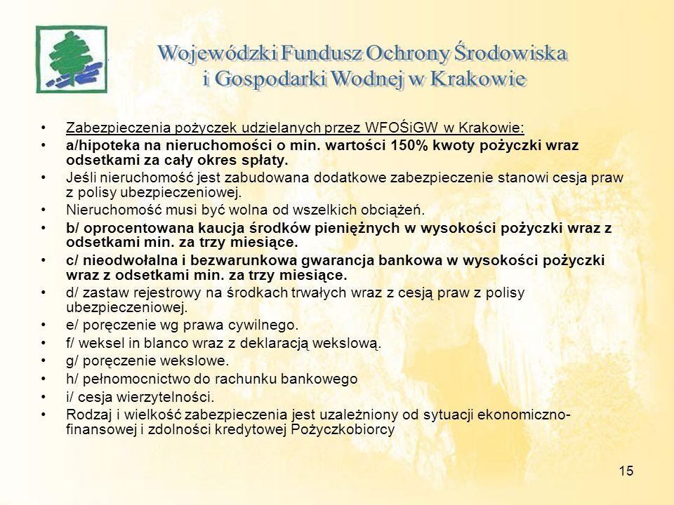 15 Zabezpieczenia pożyczek udzielanych przez WFOŚiGW w Krakowie: a/hipoteka na nieruchomości o min. wartości 150% kwoty pożyczki wraz odsetkami za cał