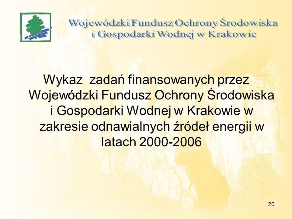 20 Wykaz zadań finansowanych przez Wojewódzki Fundusz Ochrony Środowiska i Gospodarki Wodnej w Krakowie w zakresie odnawialnych źródeł energii w latac