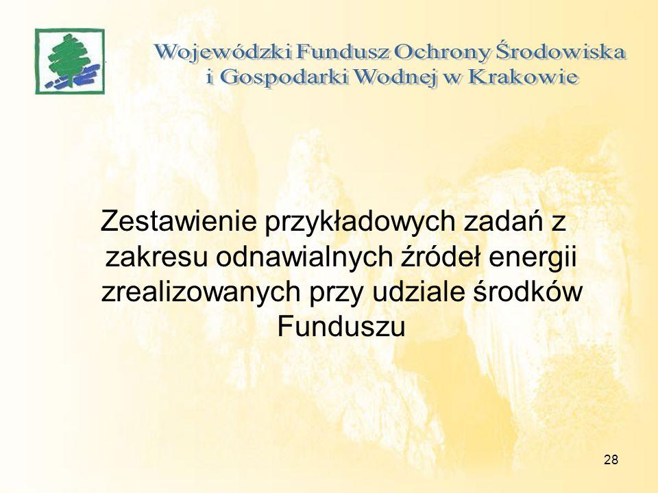 28 Zestawienie przykładowych zadań z zakresu odnawialnych źródeł energii zrealizowanych przy udziale środków Funduszu