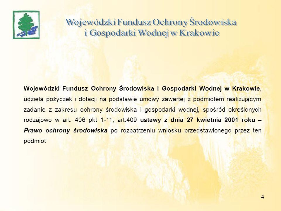 15 Zabezpieczenia pożyczek udzielanych przez WFOŚiGW w Krakowie: a/hipoteka na nieruchomości o min.