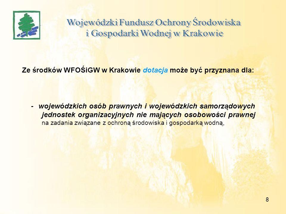 9 Ze środków WFOŚiGW w Krakowie dotacja może być przyznana dla: -Inwestorów ( z wyjątkiem państwowych jednostek budżetowych ) realizujących zadania w zakresie: * ochrony wód: budowa kanalizacji i oczyszczalni ścieków o przepustowości poniżej 50 m3 / dobę, * termomodernizacji budynków (tylko ściany i stropy) o powierzchni do 600 m2, * budowy źródeł ciepła o mocy do 50kW jeżeli pochodzą one z czystych lub odnawialnych źródeł energii, poza bateriami i kolektorami słonecznymi, dla których moc nie przekracza10kW,