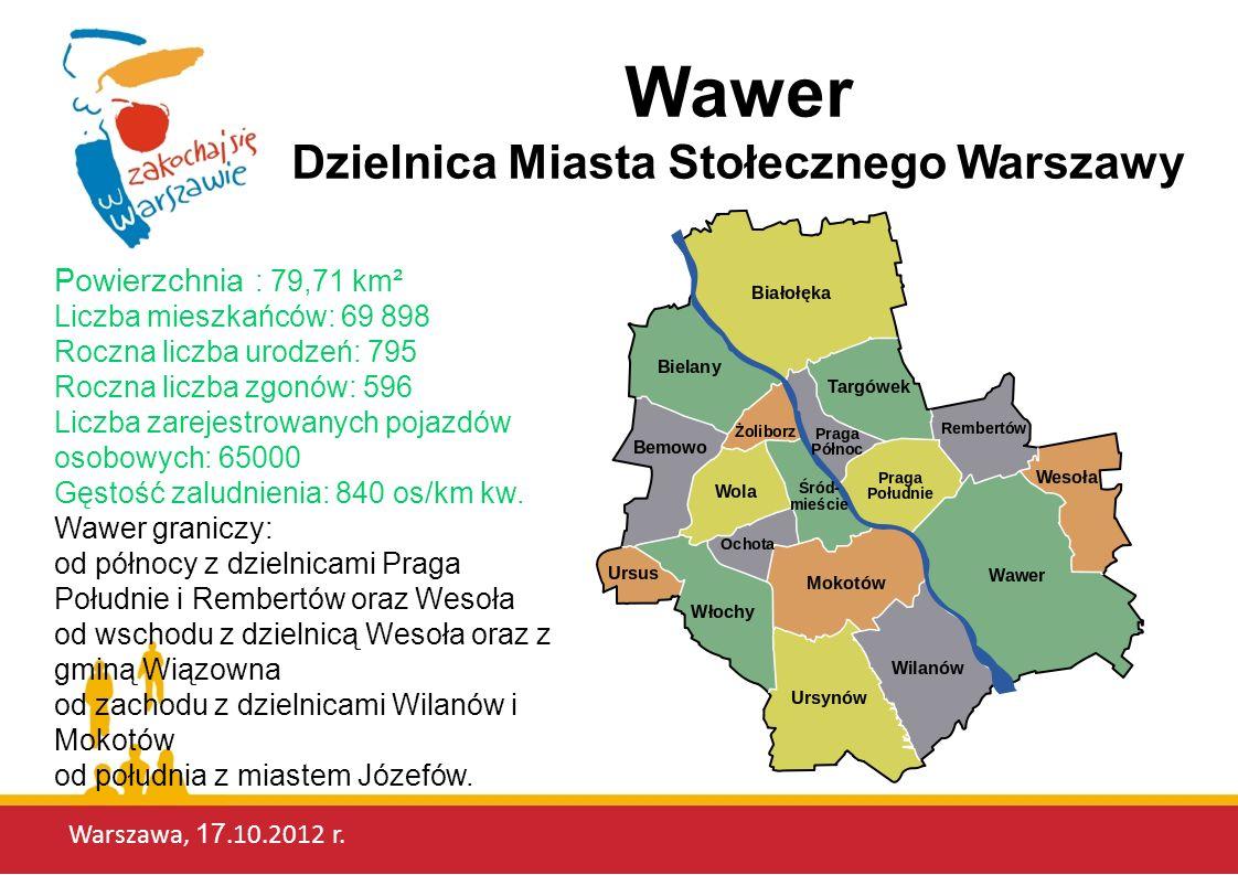Wawer Dzielnica Miasta Stołecznego Warszawy Powierzchnia : 79,71 km² Liczba mieszkańców: 69 898 Roczna liczba urodzeń: 795 Roczna liczba zgonów: 596 L