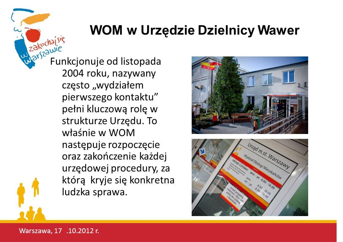 Warszawa, 17.10.2012 r. WOM w Urzędzie Dzielnicy Wawer Funkcjonuje od listopada 2004 roku, nazywany często wydziałem pierwszego kontaktu pełni kluczow