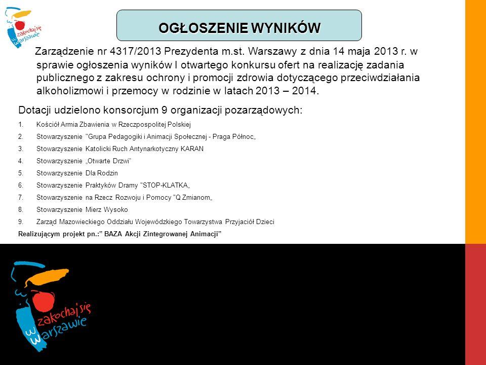OGŁOSZENIE WYNIKÓW Zarządzenie nr 4317/2013 Prezydenta m.st. Warszawy z dnia 14 maja 2013 r. w sprawie ogłoszenia wyników I otwartego konkursu ofert n