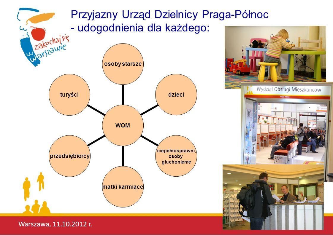 Warszawa, 11.10.2012 r. Przyjazny Urząd Dzielnicy Praga-Północ - udogodnienia dla każdego: WOM osoby starszedzieci niepełnosprawni, osoby głuchonieme