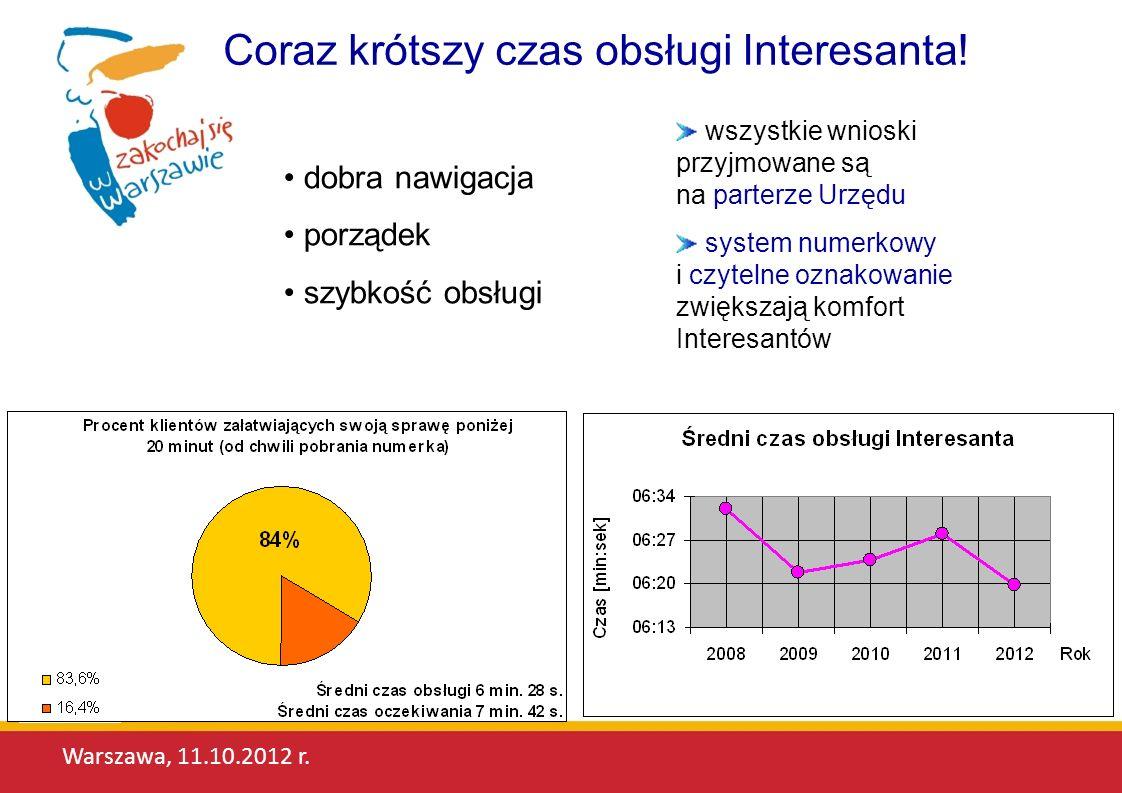 Warszawa, 11.10.2012 r.Rosnąca liczba przyjętych i załatwionych spraw.