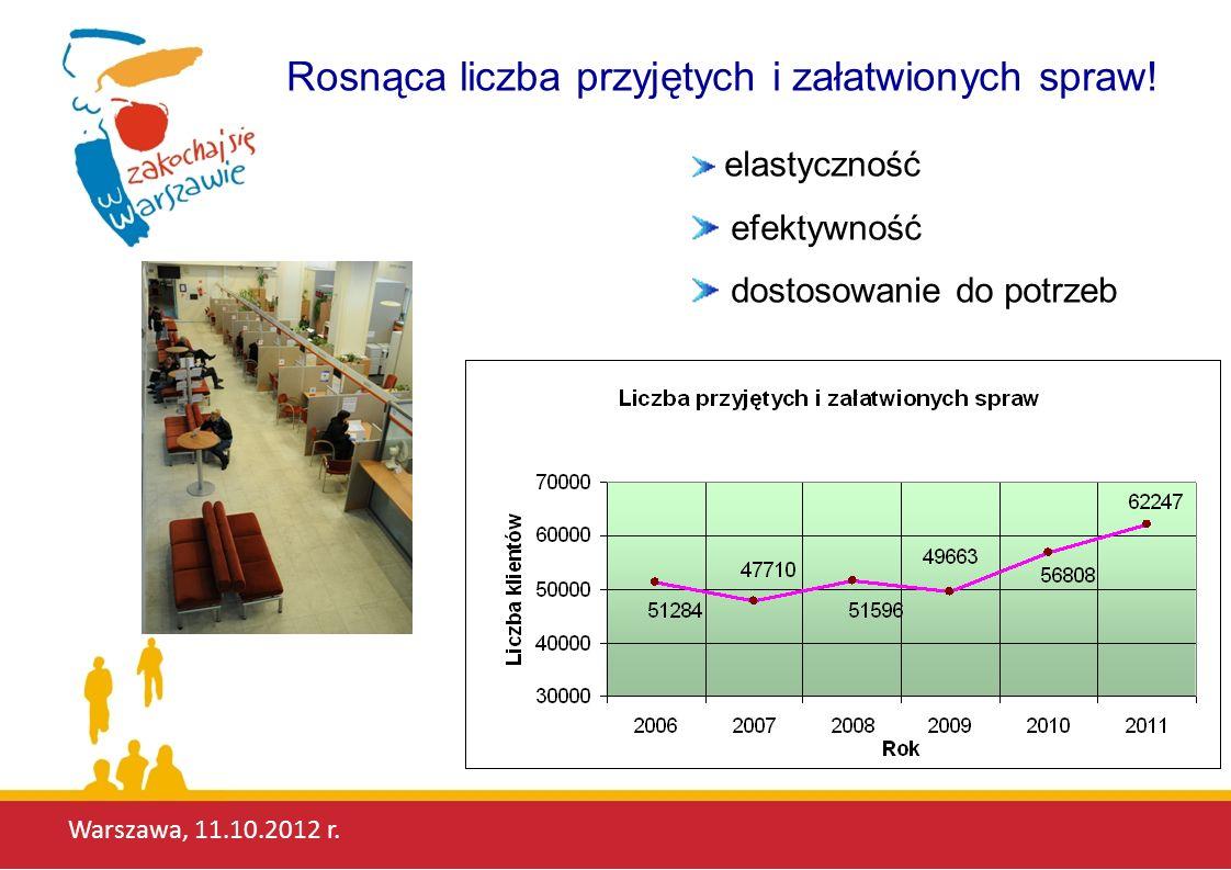 Warszawa, 11.10.2012 r. Rosnąca liczba przyjętych i załatwionych spraw! elastyczność efektywność dostosowanie do potrzeb