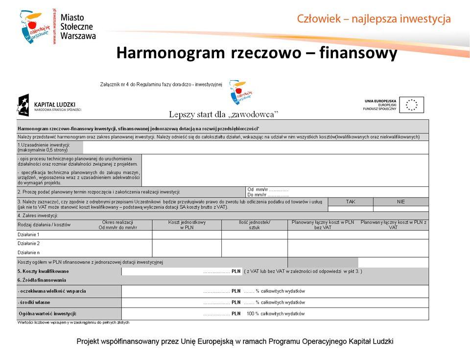 Harmonogram rzeczowo – finansowy