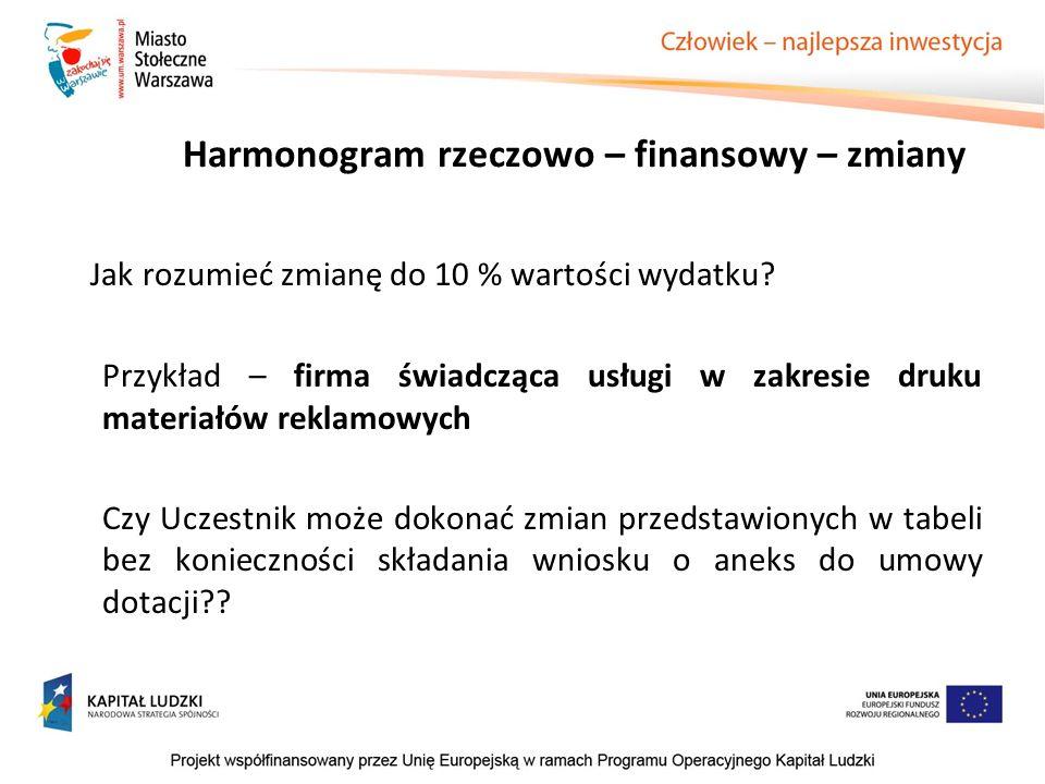 Harmonogram rzeczowo – finansowy – zmiany Jak rozumieć zmianę do 10 % wartości wydatku? Przykład – firma świadcząca usługi w zakresie druku materiałów