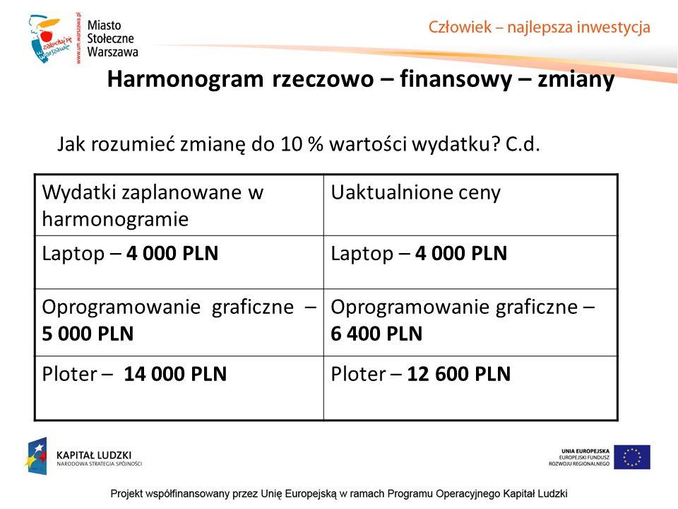 Harmonogram rzeczowo – finansowy – zmiany Wydatki zaplanowane w harmonogramie Uaktualnione ceny Laptop – 4 000 PLN Oprogramowanie graficzne – 5 000 PL