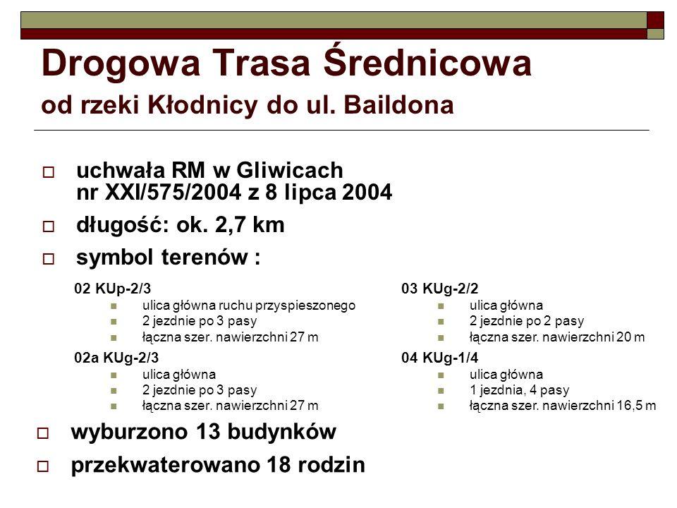 Drogowa Trasa Średnicowa od rzeki Kłodnicy do ul. Baildona 02 KUp-2/3 ulica główna ruchu przyspieszonego 2 jezdnie po 3 pasy łączna szer. nawierzchni