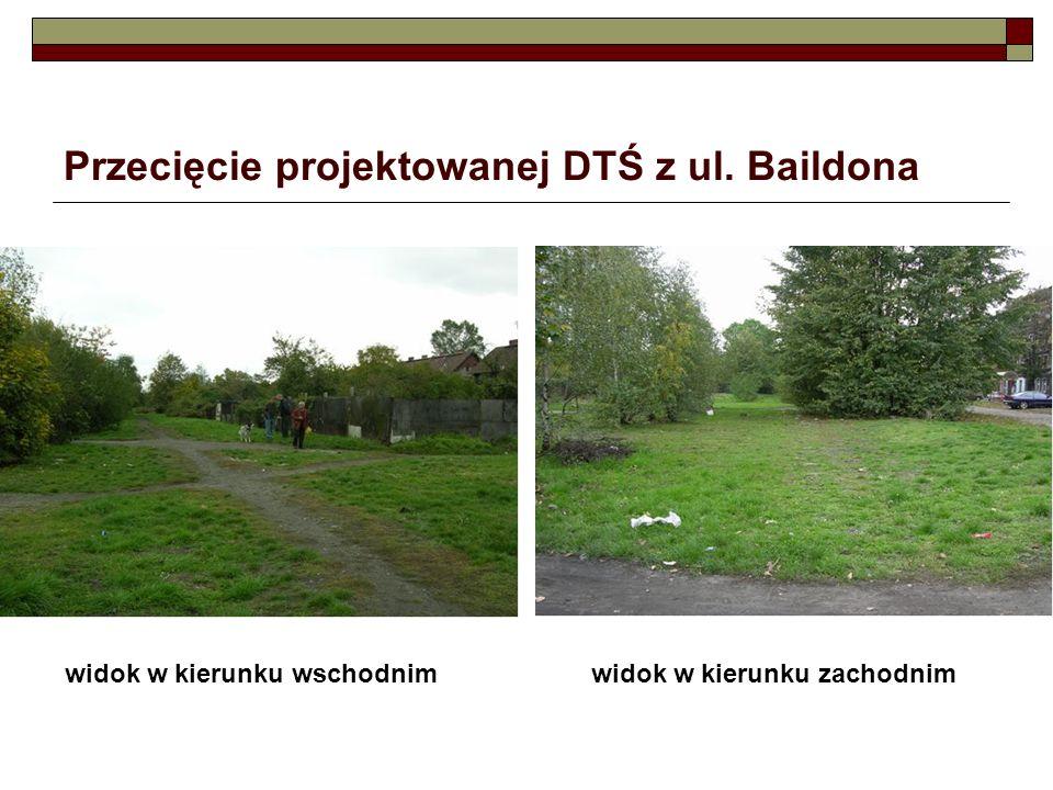 Przecięcie projektowanej DTŚ z ul. Baildona widok w kierunku wschodnimwidok w kierunku zachodnim