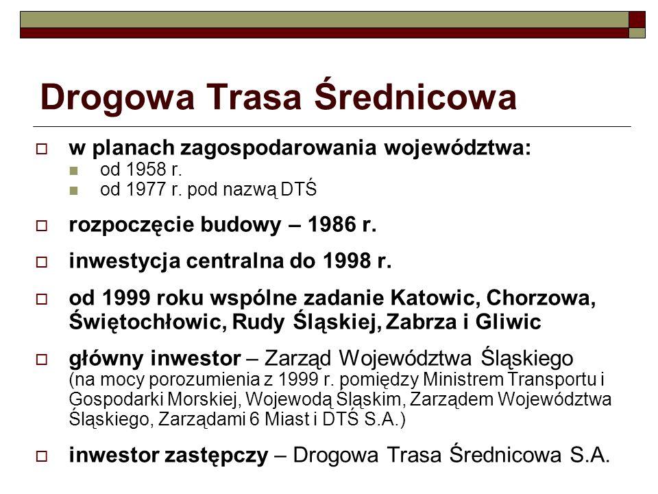 Drogowa Trasa Średnicowa w planach zagospodarowania województwa: od 1958 r. od 1977 r. pod nazwą DTŚ rozpoczęcie budowy – 1986 r. inwestycja centralna