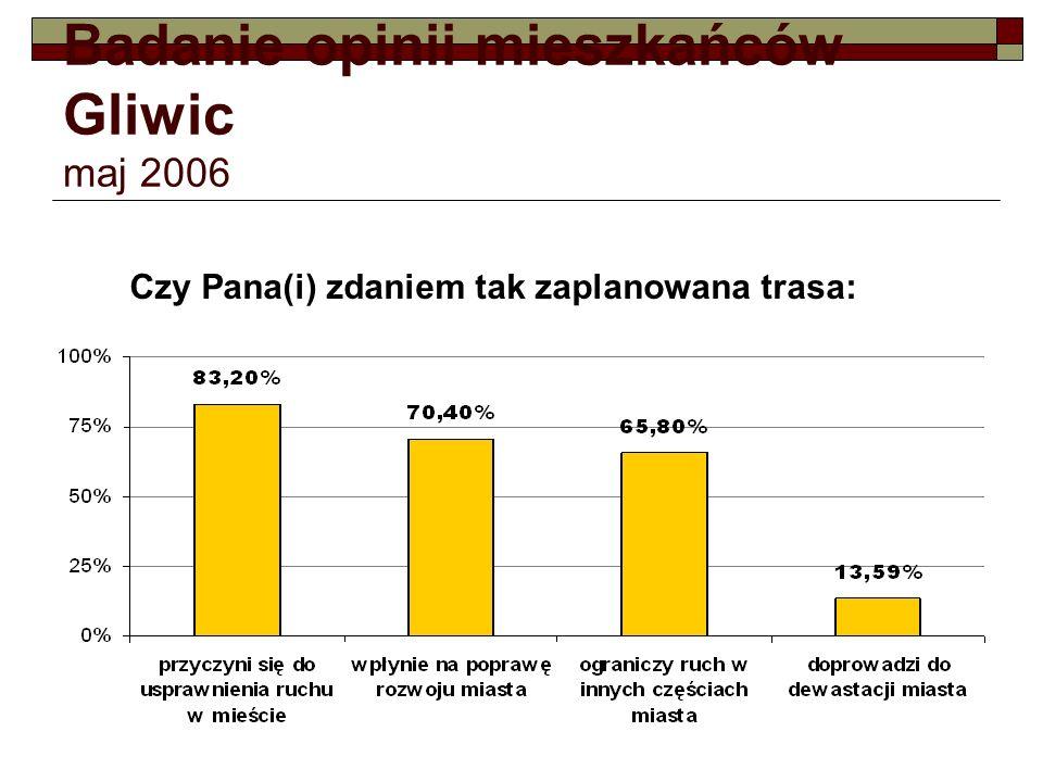 Badanie opinii mieszkańców Gliwic maj 2006 Czy Pana(i) zdaniem tak zaplanowana trasa: