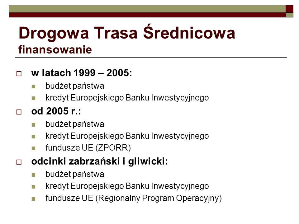 Drogowa Trasa Średnicowa finansowanie w latach 1999 – 2005: budżet państwa kredyt Europejskiego Banku Inwestycyjnego od 2005 r.: budżet państwa kredyt