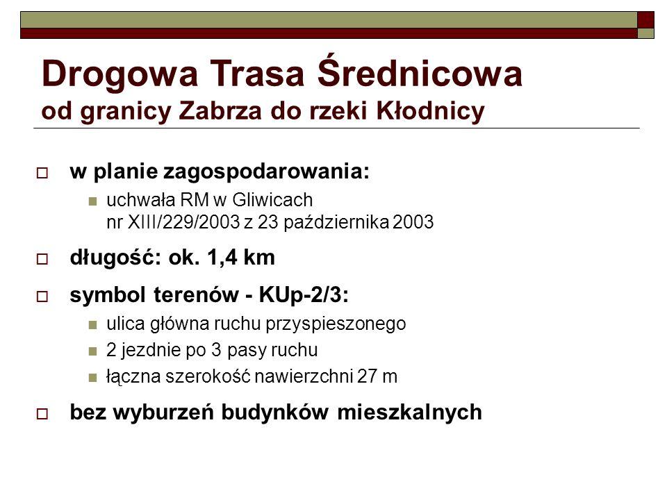 Okolice skrzyżowania projektowanej DTŚ z ul.J.