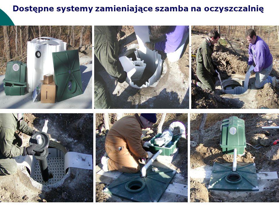 Dostępne systemy zamieniające szamba na oczyszczalnię