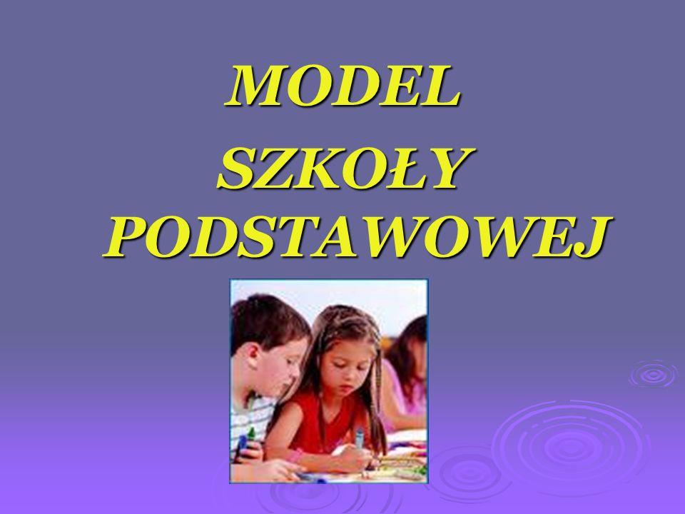 Wszystkie gimnazja wprowadzają różnorodne formy pracy umożliwiające dobre przygotowanie uczniów do egzaminów zewnętrznych.