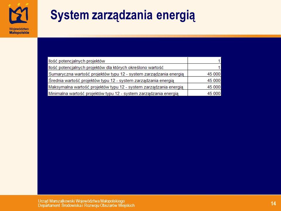 Urząd Marszałkowski Województwa Małopolskiego Departament Środowiska i Rozwoju Obszarów Wiejskich 14 System zarządzania energią