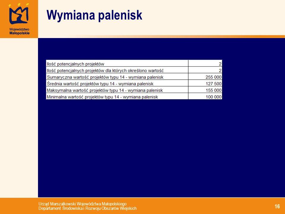 Urząd Marszałkowski Województwa Małopolskiego Departament Środowiska i Rozwoju Obszarów Wiejskich 16 Wymiana palenisk