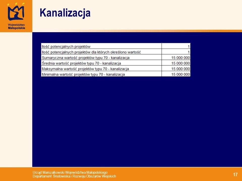 Urząd Marszałkowski Województwa Małopolskiego Departament Środowiska i Rozwoju Obszarów Wiejskich 17 Kanalizacja
