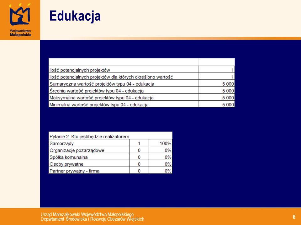 Urząd Marszałkowski Województwa Małopolskiego Departament Środowiska i Rozwoju Obszarów Wiejskich 6 Edukacja