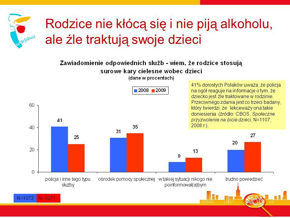 Rodzice nie kłócą się i nie piją alkoholu, ale źle traktują swoje dzieci 41% dorosłych Polaków uważa, że policja na ogół reaguje na informacje o tym,