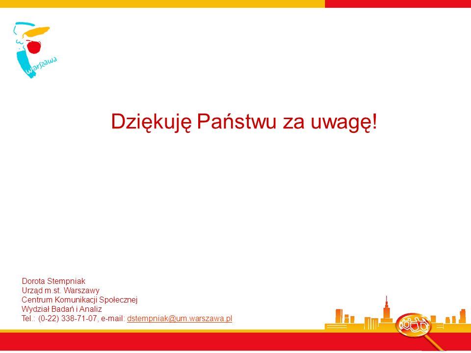Dziękuję Państwu za uwagę! Dorota Stempniak Urząd m.st. Warszawy Centrum Komunikacji Społecznej Wydział Badań i Analiz Tel.: (0-22) 338-71-07, e-mail: