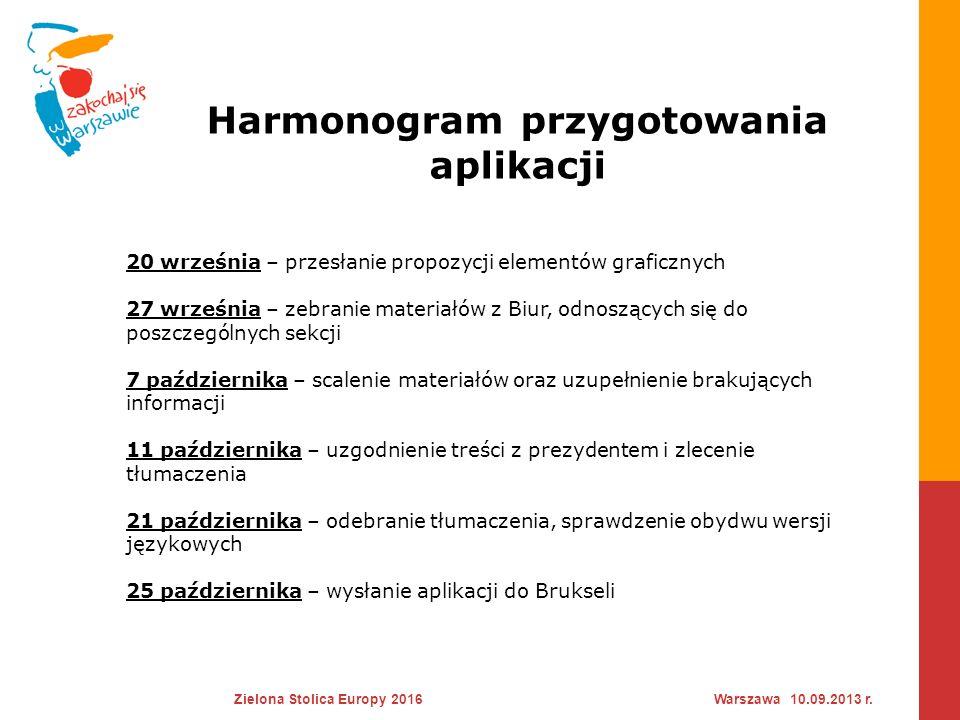 Harmonogram przygotowania aplikacji Zielona Stolica Europy 2016Warszawa 10.09.2013 r. 20 września – przesłanie propozycji elementów graficznych 27 wrz