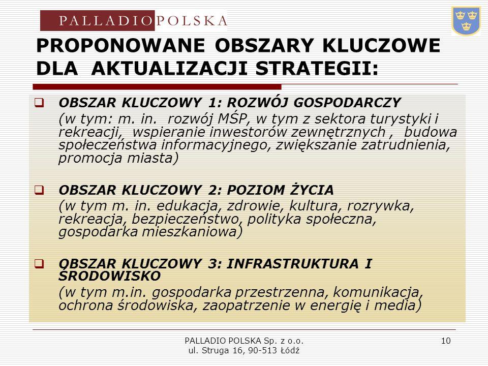 PALLADIO POLSKA Sp. z o.o. ul. Struga 16, 90-513 Łódź 10 PROPONOWANE OBSZARY KLUCZOWE DLA AKTUALIZACJI STRATEGII: OBSZAR KLUCZOWY 1: ROZWÓJ GOSPODARCZ