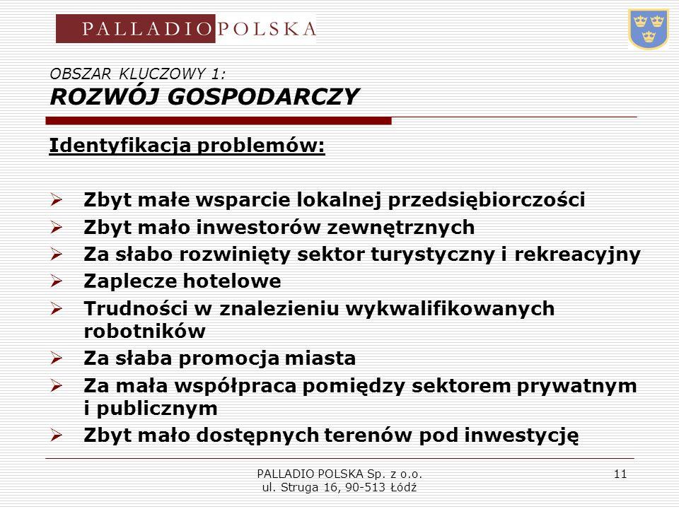 PALLADIO POLSKA Sp. z o.o. ul. Struga 16, 90-513 Łódź 11 OBSZAR KLUCZOWY 1: ROZWÓJ GOSPODARCZY Identyfikacja problemów: Zbyt małe wsparcie lokalnej pr