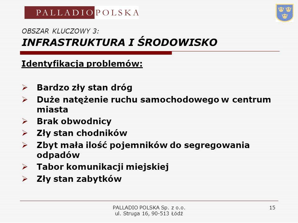 PALLADIO POLSKA Sp. z o.o. ul. Struga 16, 90-513 Łódź 15 OBSZAR KLUCZOWY 3: INFRASTRUKTURA I ŚRODOWISKO Identyfikacja problemów: Bardzo zły stan dróg