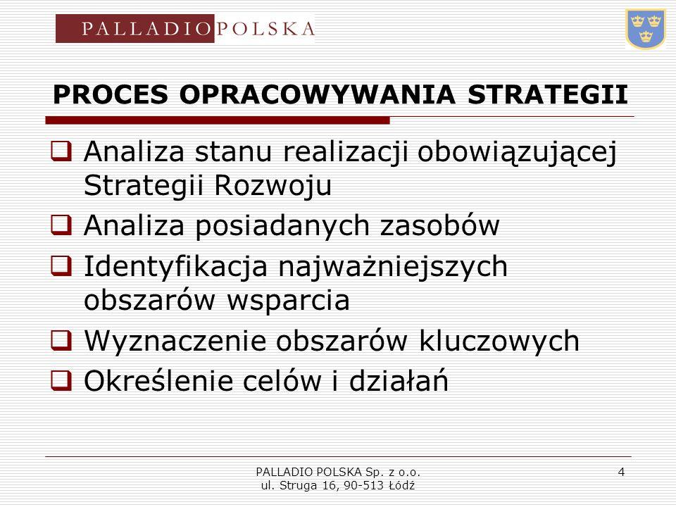 PALLADIO POLSKA Sp. z o.o. ul. Struga 16, 90-513 Łódź 4 PROCES OPRACOWYWANIA STRATEGII Analiza stanu realizacji obowiązującej Strategii Rozwoju Analiz