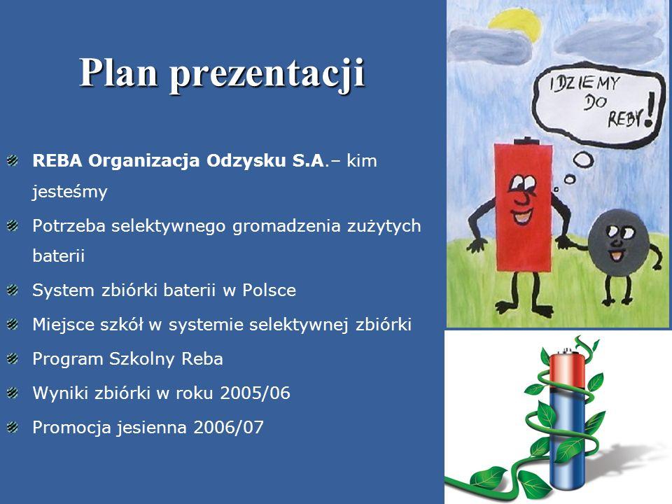 Plan prezentacji REBA Organizacja Odzysku S.A.– kim jesteśmy Potrzeba selektywnego gromadzenia zużytych baterii System zbiórki baterii w Polsce Miejsc