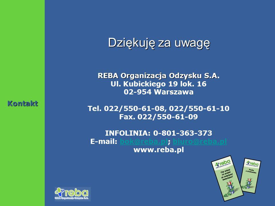 Dziękuję za uwagę REBA Organizacja Odzysku S.A REBA Organizacja Odzysku S.A. Ul. Kubickiego 19 lok. 16 02-954 Warszawa Tel. 022/550-61-08, 022/550-61-