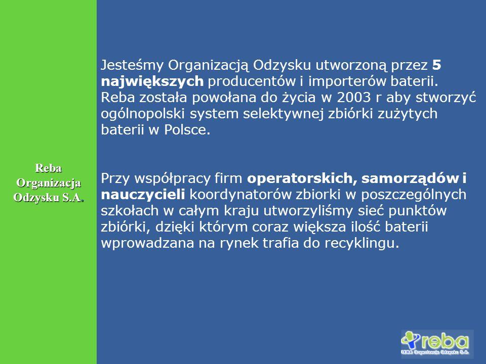 Reba Organizacja Odzysku S.A. Jesteśmy Organizacją Odzysku utworzoną przez 5 największych producentów i importerów baterii. Reba została powołana do ż