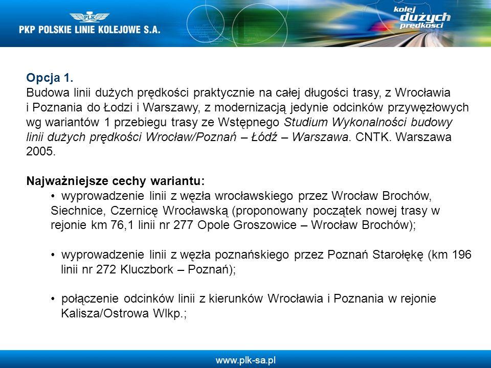 www.plk-sa.pl Opcja 1. Budowa linii dużych prędkości praktycznie na całej długości trasy, z Wrocławia i Poznania do Łodzi i Warszawy, z modernizacją j