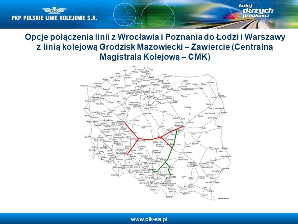 www.plk-sa.pl Opcje połączenia linii z Wrocławia i Poznania do Łodzi i Warszawy z linią kolejową Grodzisk Mazowiecki – Zawiercie (Centralną Magistrala