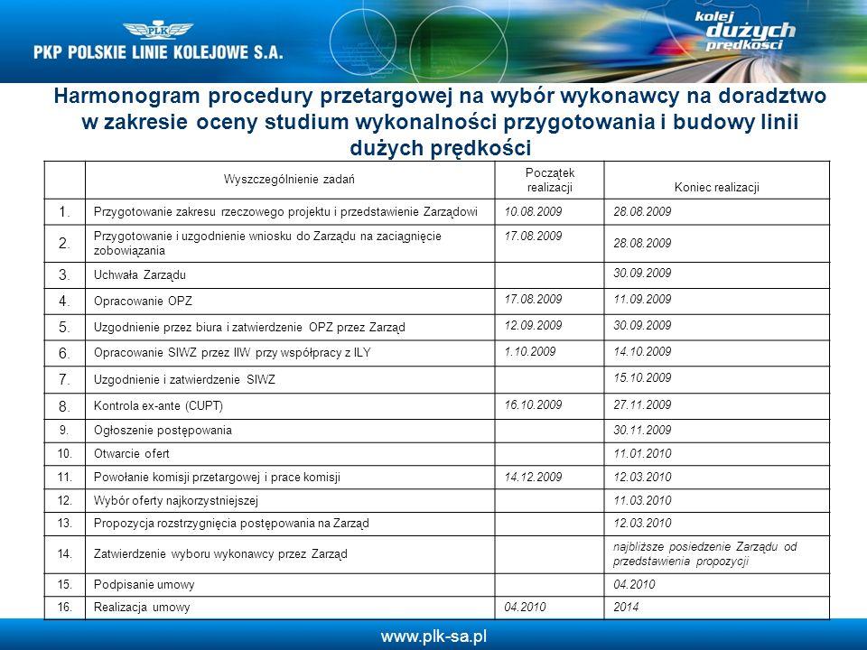www.plk-sa.pl Harmonogram procedury przetargowej na wybór wykonawcy na doradztwo w zakresie oceny studium wykonalności przygotowania i budowy linii du