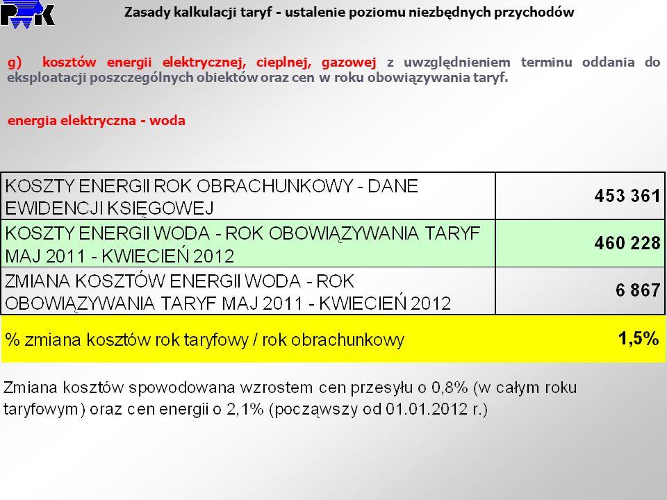 Zasady kalkulacji taryf - ustalenie poziomu niezbędnych przychodów g) kosztów energii elektrycznej, cieplnej, gazowej z uwzględnieniem terminu oddania