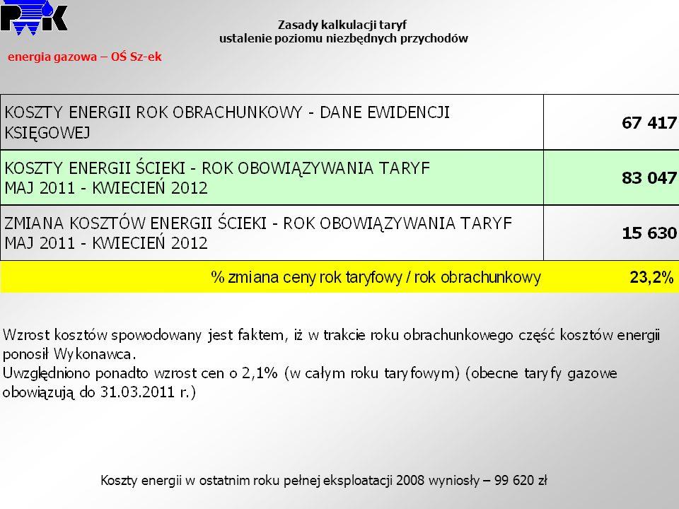 Zasady kalkulacji taryf ustalenie poziomu niezbędnych przychodów energia gazowa – OŚ Sz-ek Koszty energii w ostatnim roku pełnej eksploatacji 2008 wyn