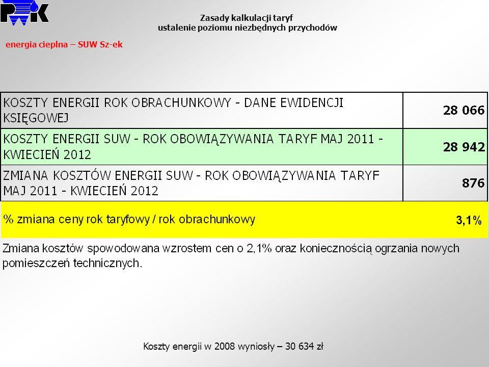 Zasady kalkulacji taryf ustalenie poziomu niezbędnych przychodów energia cieplna – SUW Sz-ek Koszty energii w 2008 wyniosły – 30 634 zł